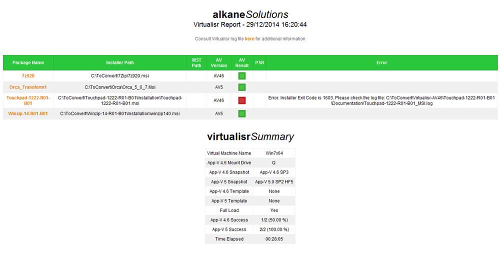 Virtualisr report