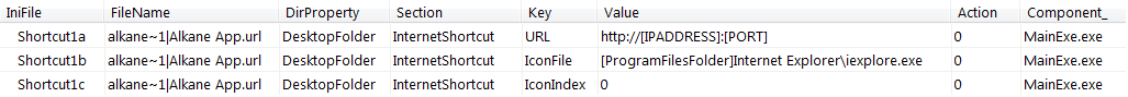 URL Shortcut IniFile table